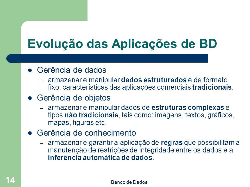 Evolução das Aplicações de BD