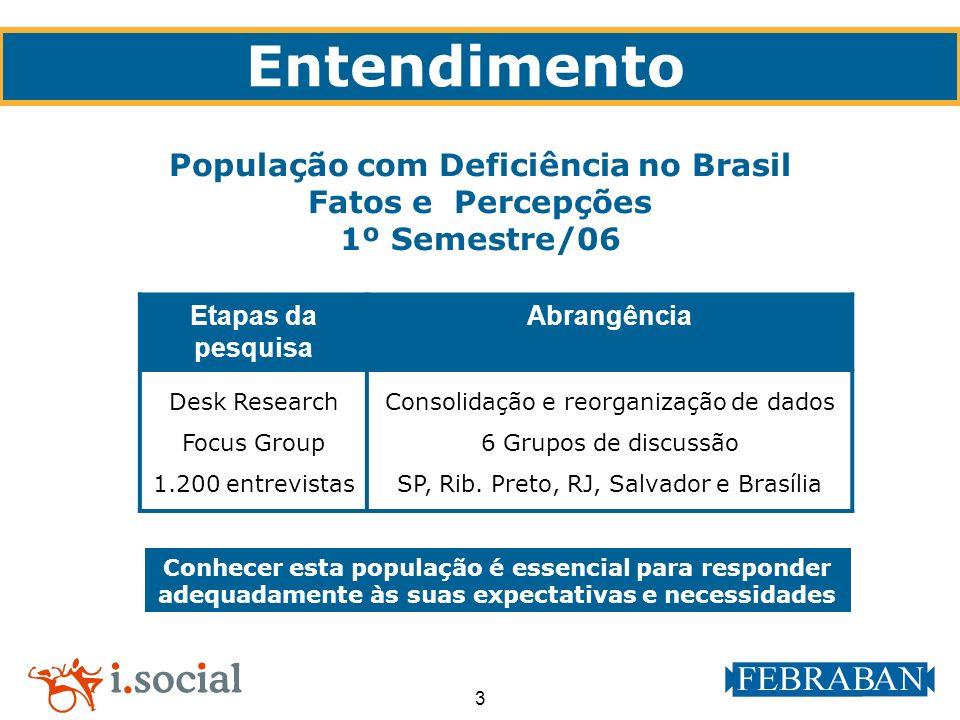 Entendimento População com Deficiência no Brasil Fatos e Percepções