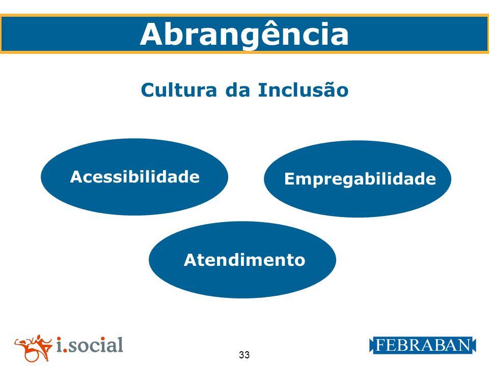 Abrangência Cultura da Inclusão Atendimento Acessibilidade