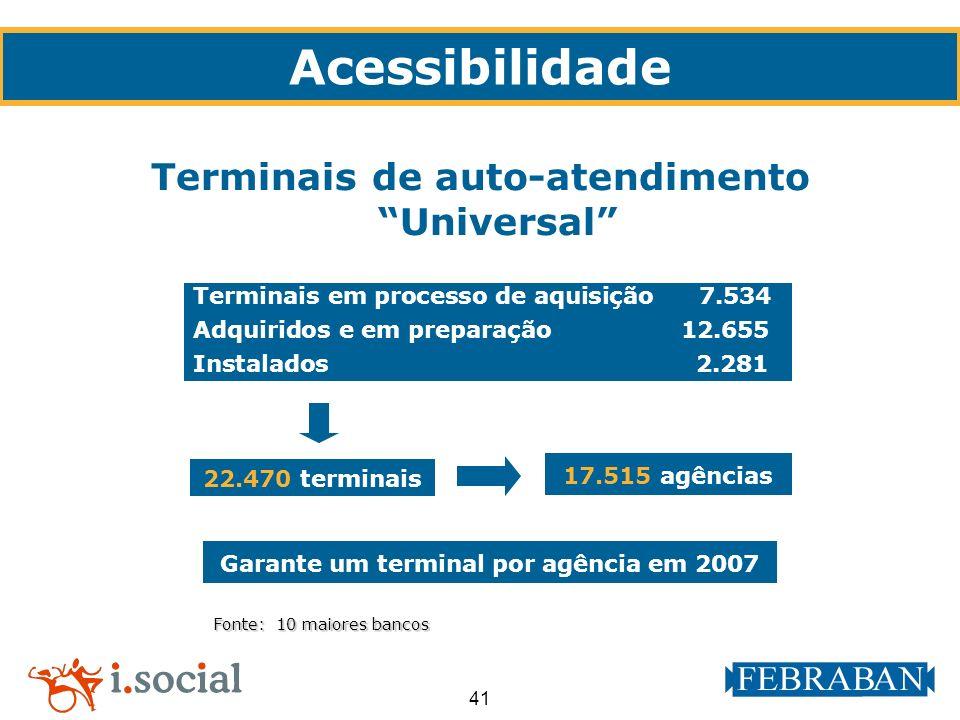 Acessibilidade Terminais de auto-atendimento Universal