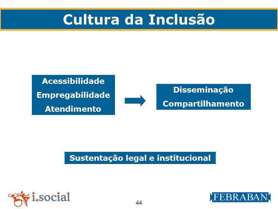 Sustentação legal e institucional