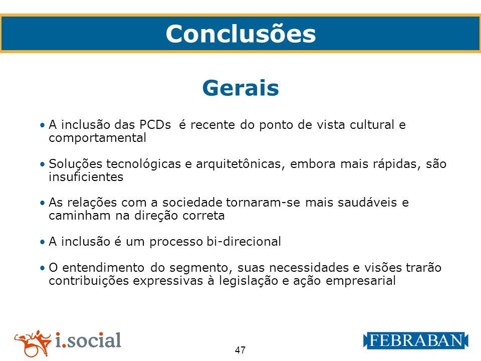 Conclusões Gerais. A inclusão das PCDs é recente do ponto de vista cultural e comportamental.