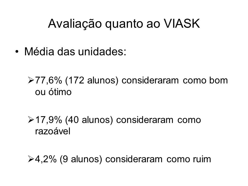 Avaliação quanto ao VIASK