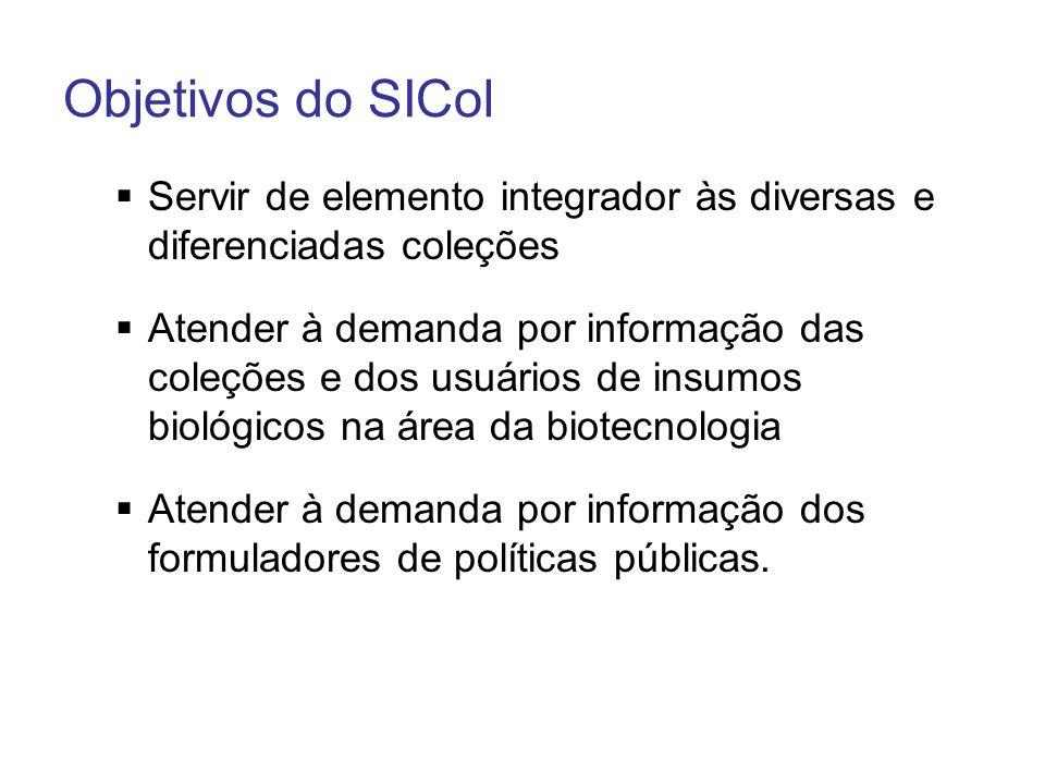 Objetivos do SICol Servir de elemento integrador às diversas e diferenciadas coleções.