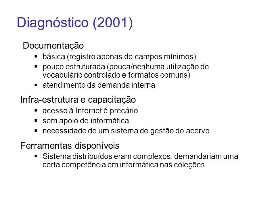 Diagnóstico (2001) Documentação Infra-estrutura e capacitação