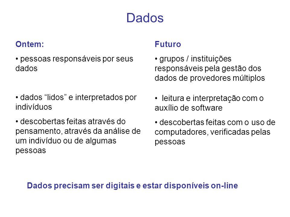 Dados Ontem: pessoas responsáveis por seus dados