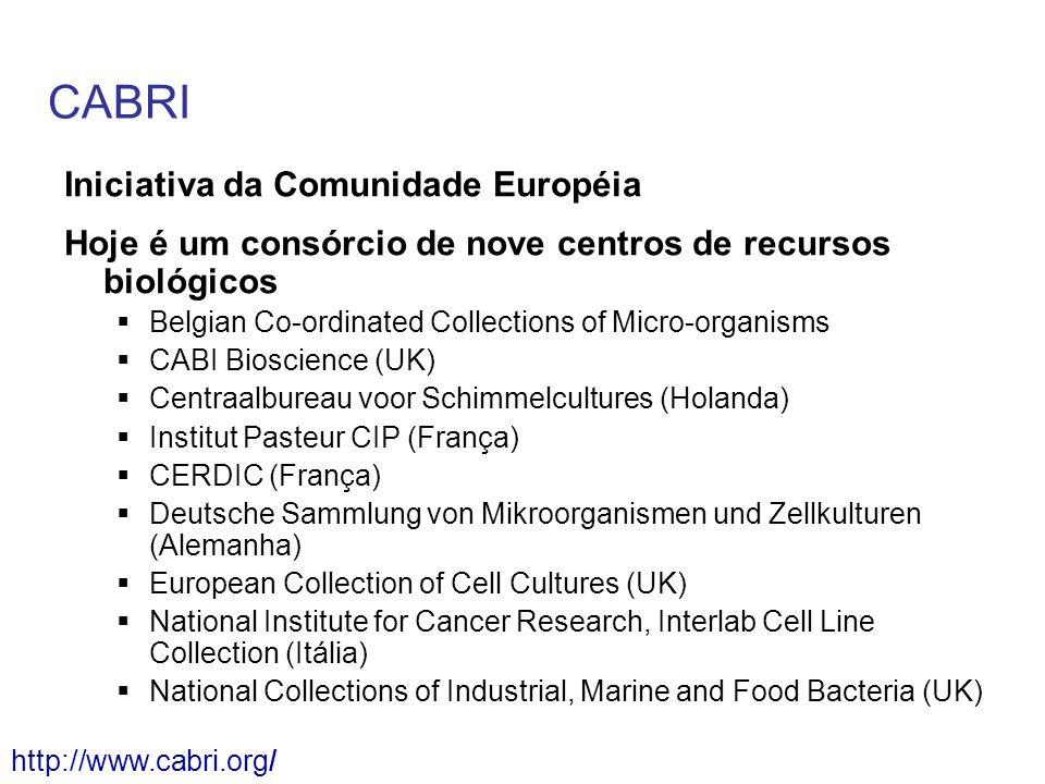 CABRI Iniciativa da Comunidade Européia
