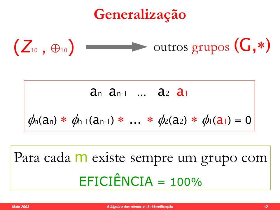 Maio 2003 A álgebra dos números de identificação 12