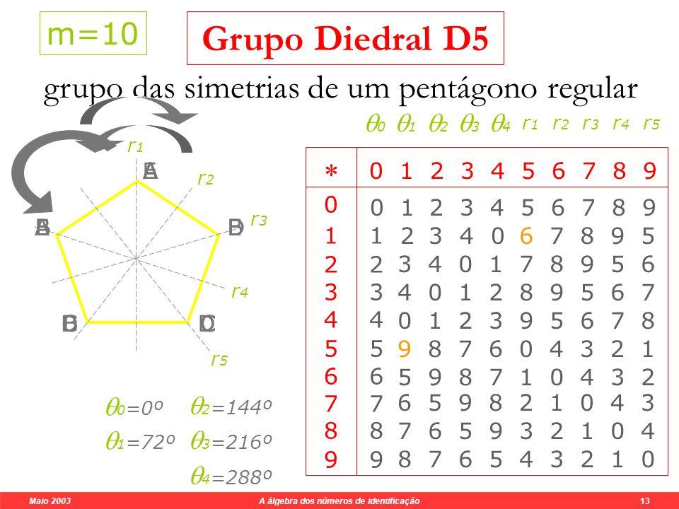 Maio 2003 A álgebra dos números de identificação 13