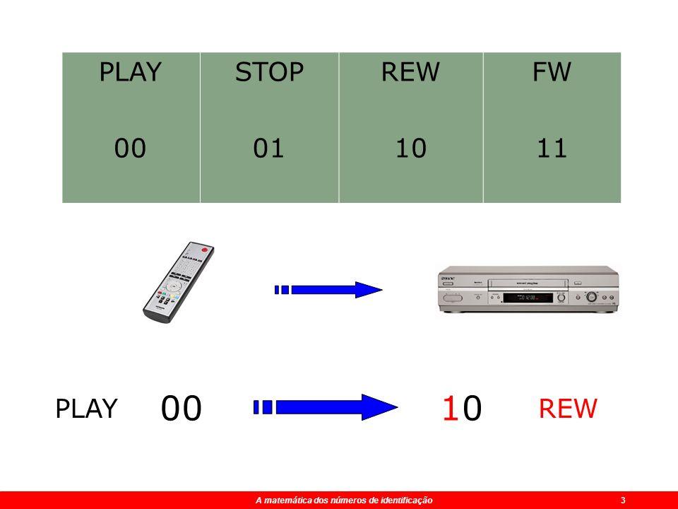 00 10 PLAY 00 STOP 01 REW 10 FW 11 PLAY REW