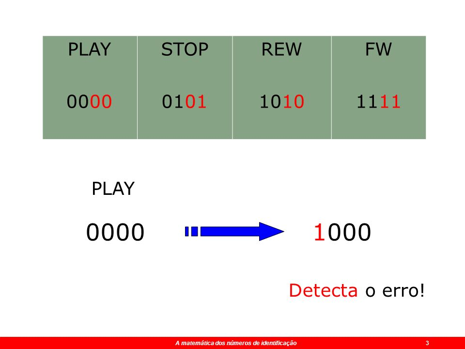 0000 1000 PLAY 0000 STOP 0101 REW 1010 FW 1111 PLAY Detecta o erro!