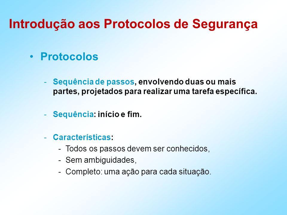 Protocolos Sequência de passos, envolvendo duas ou mais partes, projetados para realizar uma tarefa específica.