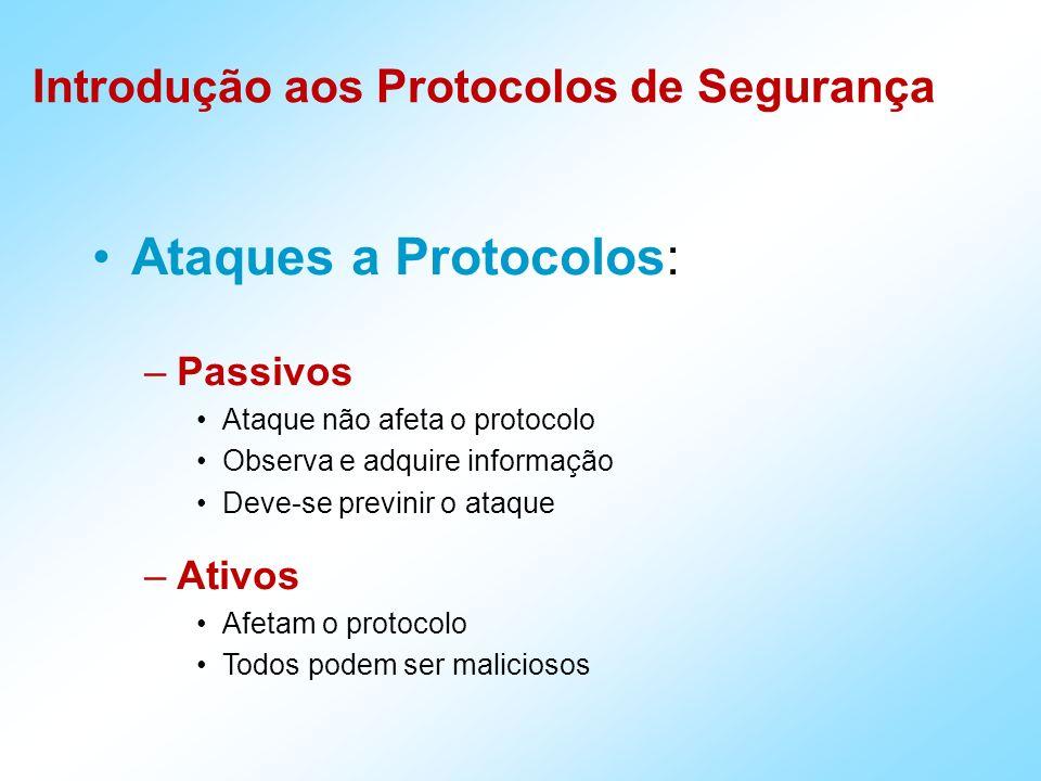 Ataques a Protocolos: Passivos Ativos Ataque não afeta o protocolo