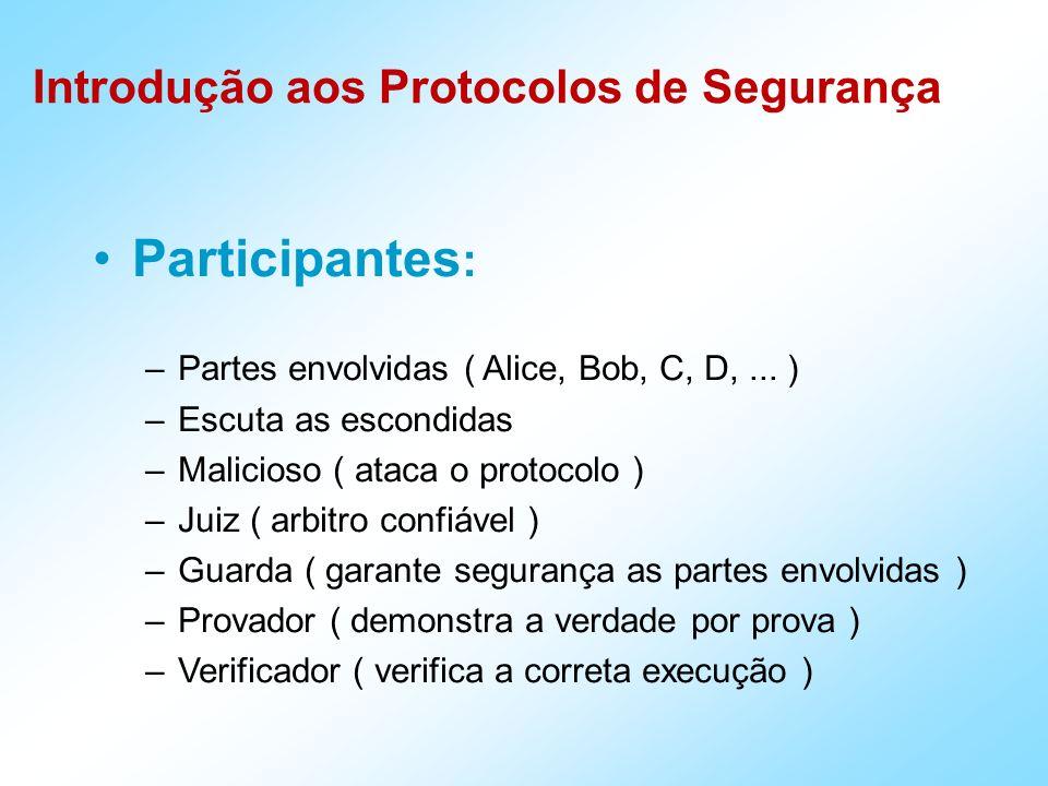 Participantes: Partes envolvidas ( Alice, Bob, C, D, ... )