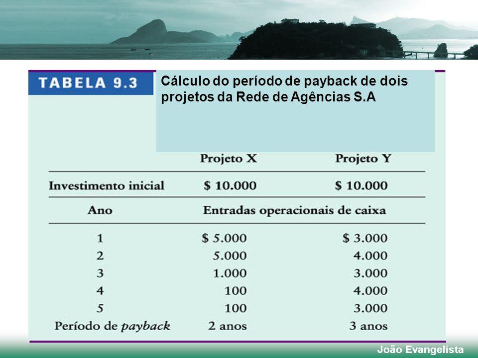 Cálculo do período de payback de dois projetos da Rede de Agências S.A