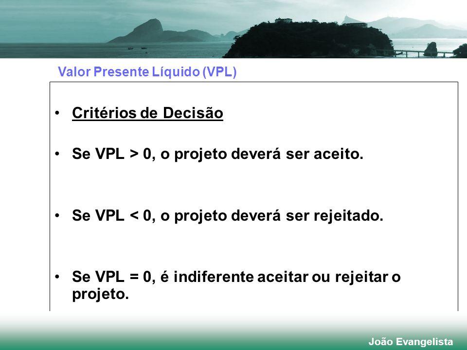 Se VPL > 0, o projeto deverá ser aceito.