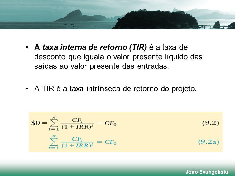 A TIR é a taxa intrínseca de retorno do projeto.
