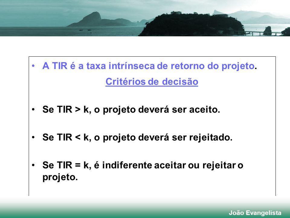 A TIR é a taxa intrínseca de retorno do projeto. Critérios de decisão