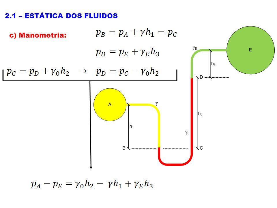 2.1 – ESTÁTICA DOS FLUIDOS c) Manometria: