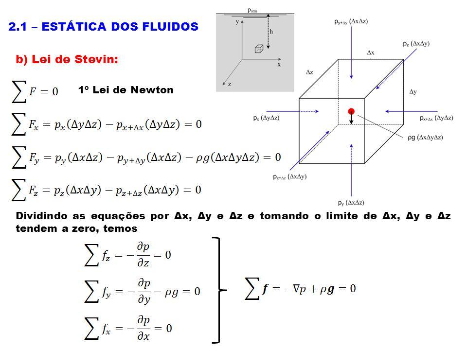 2.1 – ESTÁTICA DOS FLUIDOS b) Lei de Stevin: 1º Lei de Newton