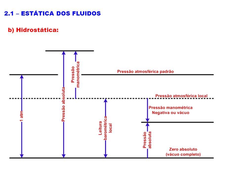 2.1 – ESTÁTICA DOS FLUIDOS b) Hidrostática:
