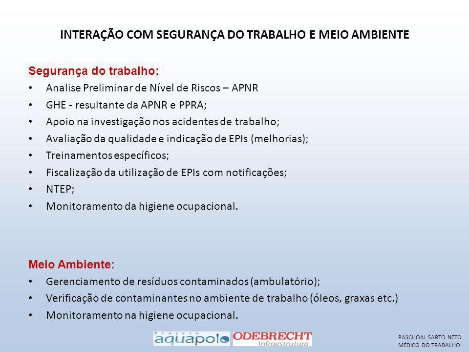 INTERAÇÃO COM SEGURANÇA DO TRABALHO E MEIO AMBIENTE