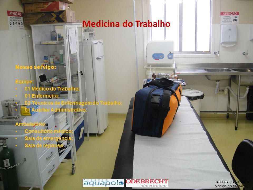 Medicina do Trabalho Nosso serviço: Equipe: 01 Médico do Trabalho;