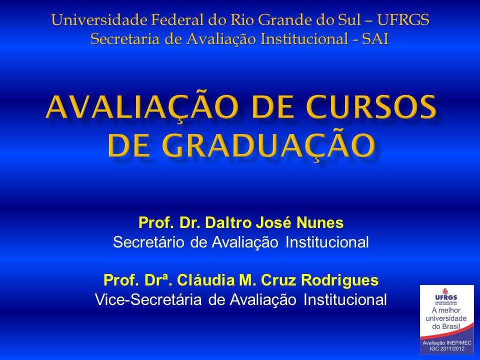 Avaliação de cursos de graduação