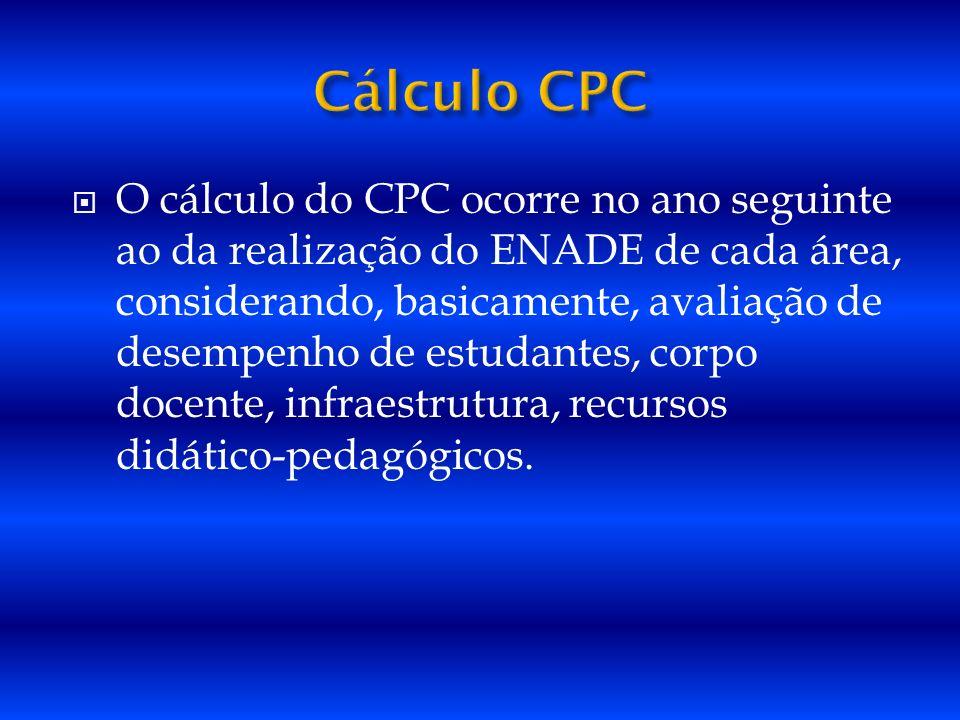 Cálculo CPC