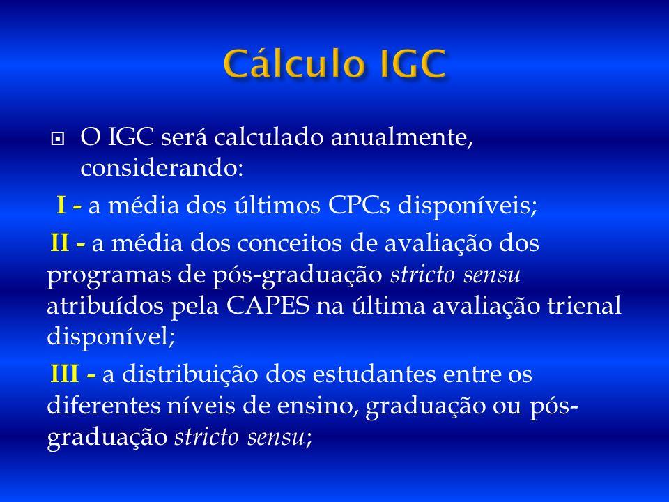 Cálculo IGC O IGC será calculado anualmente, considerando:
