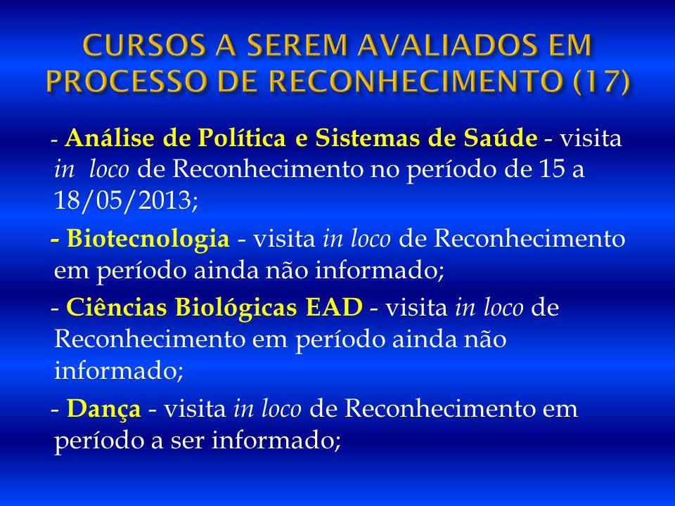 CURSOS A SEREM AVALIADOS EM PROCESSO DE RECONHECIMENTO (17)