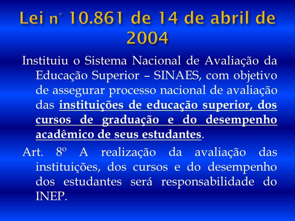 Lei n° 10.861 de 14 de abril de 2004