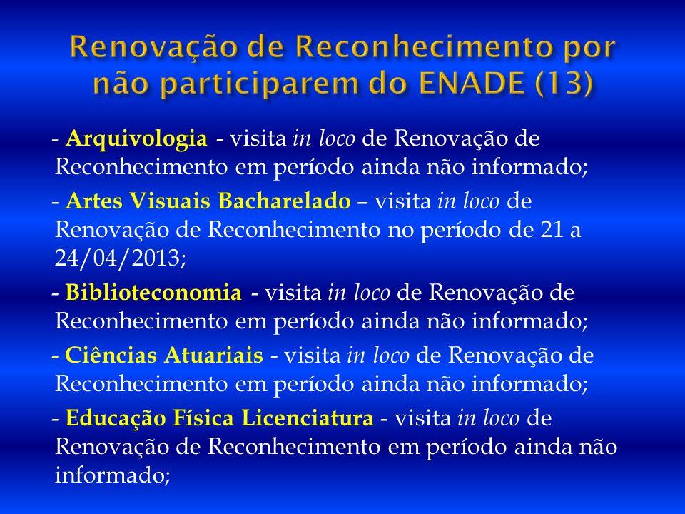 Renovação de Reconhecimento por não participarem do ENADE (13)