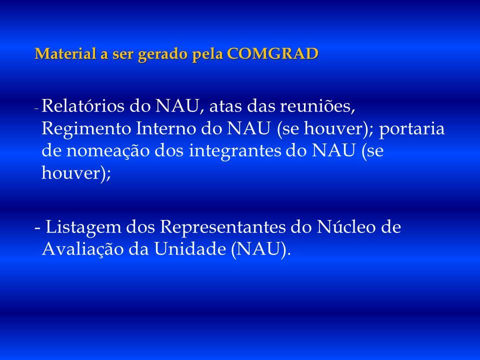 - Listagem dos Representantes do Núcleo de Avaliação da Unidade (NAU).