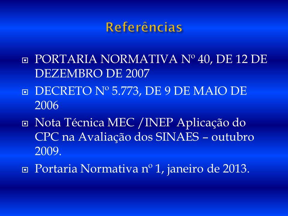Referências PORTARIA NORMATIVA Nº 40, DE 12 DE DEZEMBRO DE 2007
