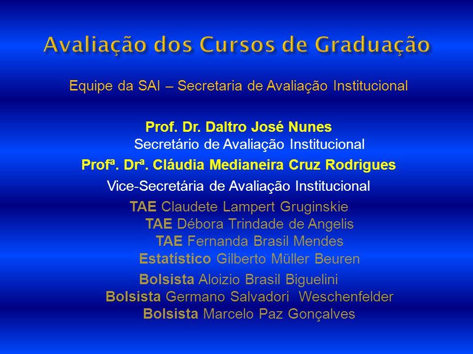 Avaliação dos Cursos de Graduação