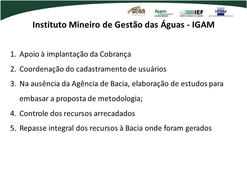 Instituto Mineiro de Gestão das Águas - IGAM