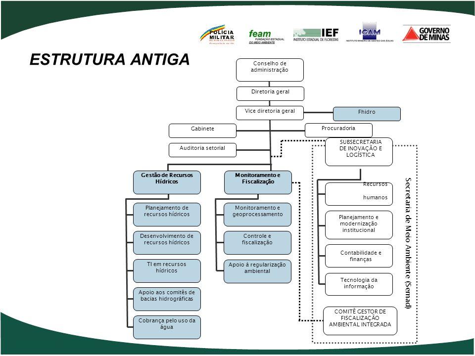 Gestão de Recursos Hídricos Monitoramento e Fiscalização