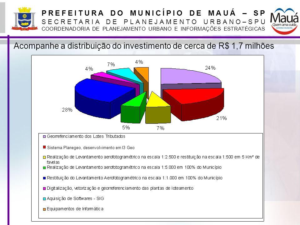 Acompanhe a distribuição do investimento de cerca de R$ 1,7 milhões