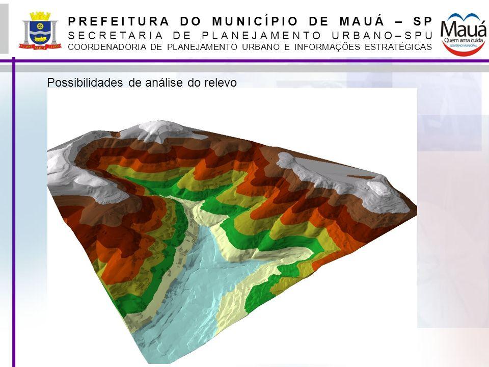 PREFEITURA DO MUNICÍPIO DE MAUÁ – SP