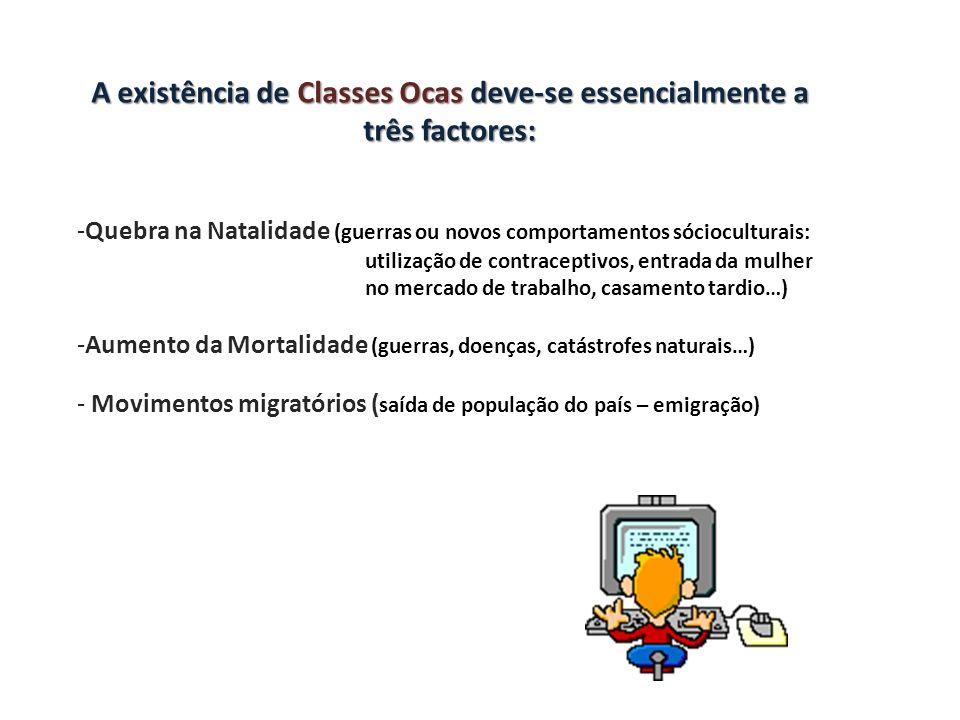 A existência de Classes Ocas deve-se essencialmente a três factores: