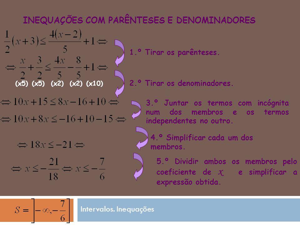 Inequações com parênteses e denominadores