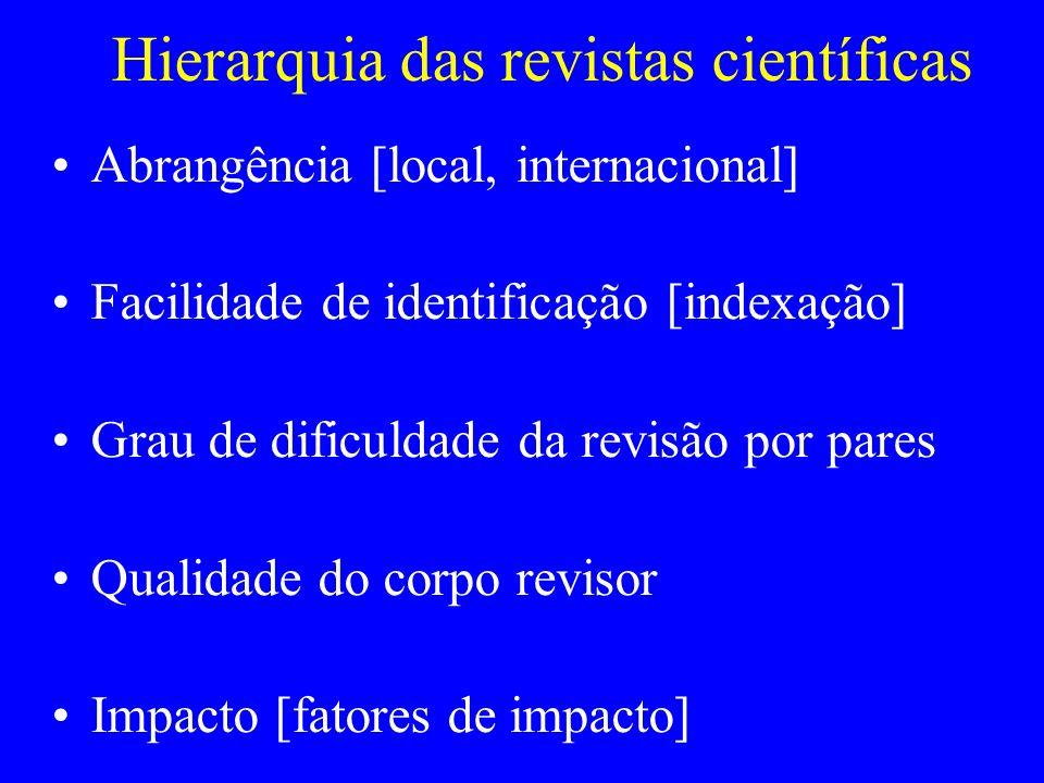 Hierarquia das revistas científicas
