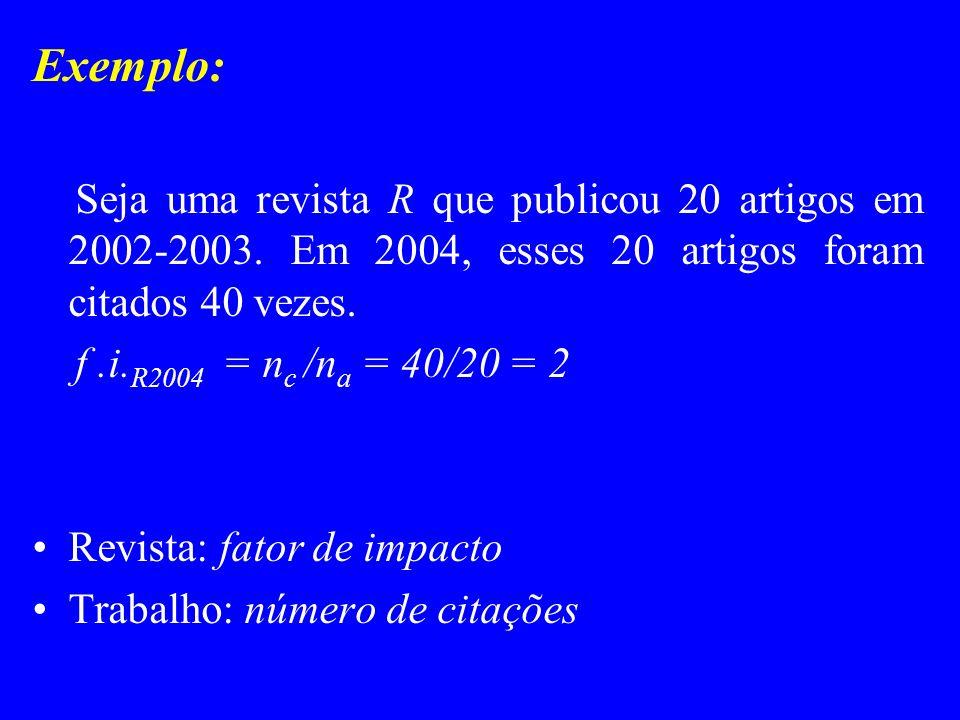 Exemplo: Seja uma revista R que publicou 20 artigos em 2002-2003. Em 2004, esses 20 artigos foram citados 40 vezes.