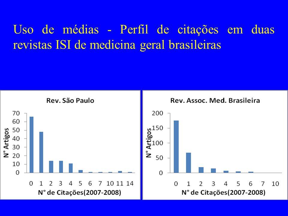 Uso de médias - Perfil de citações em duas revistas ISI de medicina geral brasileiras