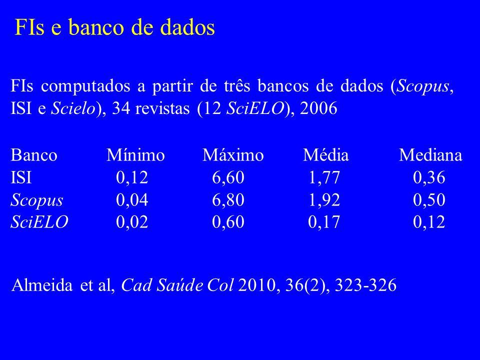 FIs e banco de dados FIs computados a partir de três bancos de dados (Scopus, ISI e Scielo), 34 revistas (12 SciELO), 2006.