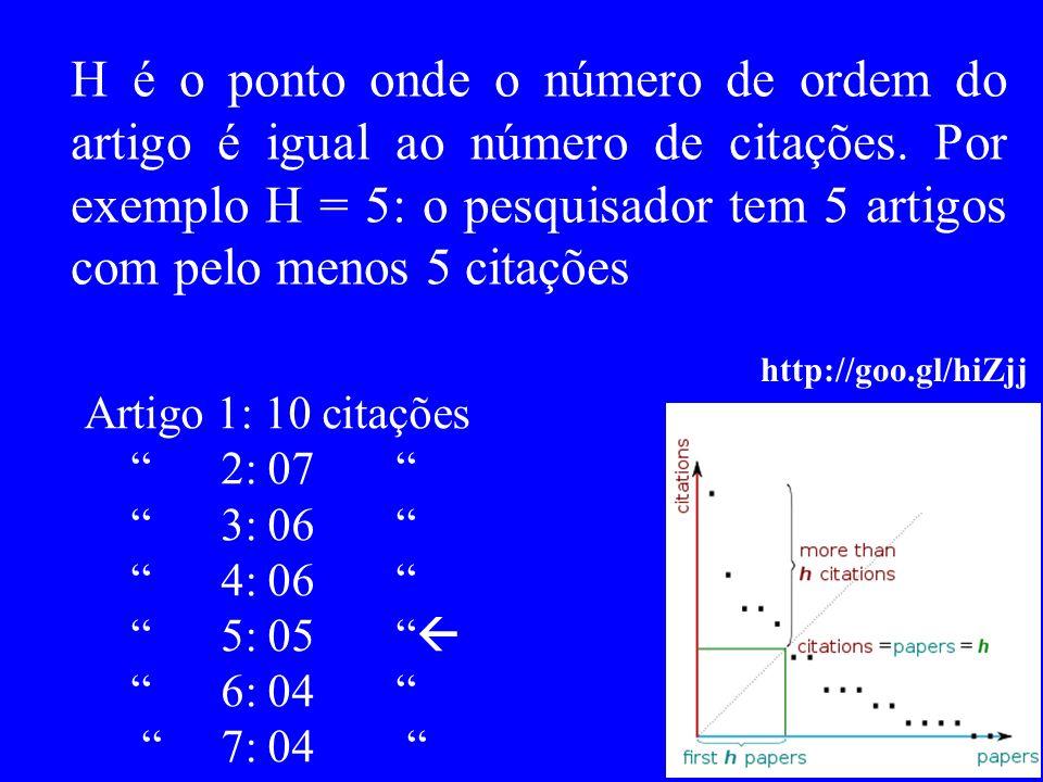 H é o ponto onde o número de ordem do artigo é igual ao número de citações. Por exemplo H = 5: o pesquisador tem 5 artigos com pelo menos 5 citações