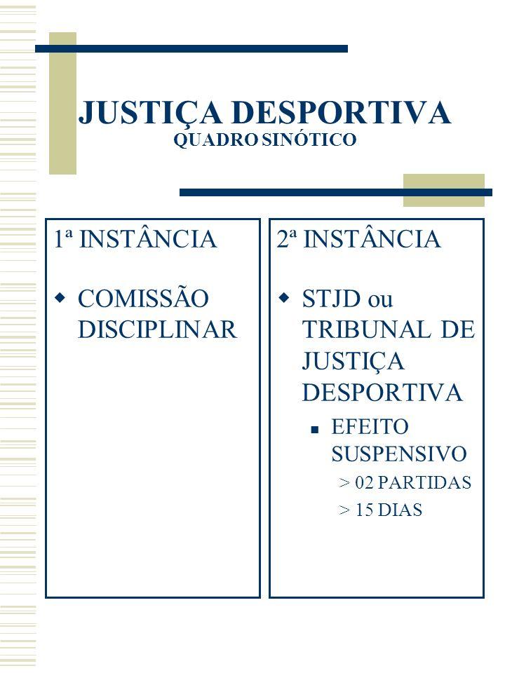 JUSTIÇA DESPORTIVA QUADRO SINÓTICO