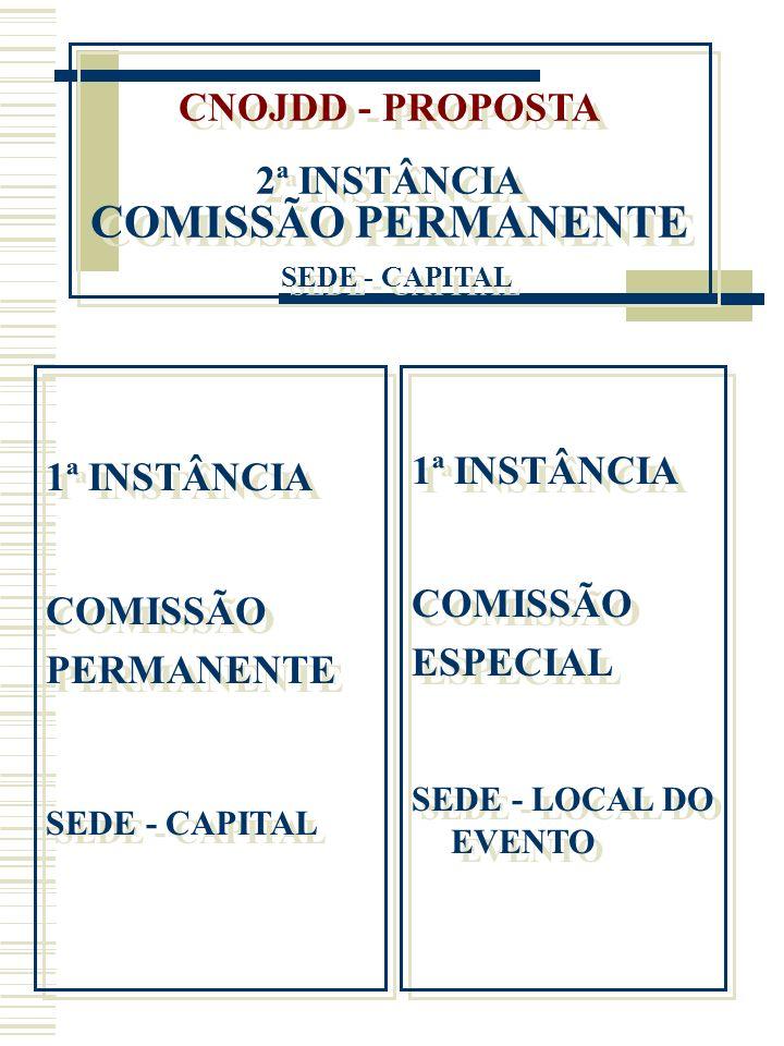 2ª INSTÂNCIA COMISSÃO PERMANENTE SEDE - CAPITAL