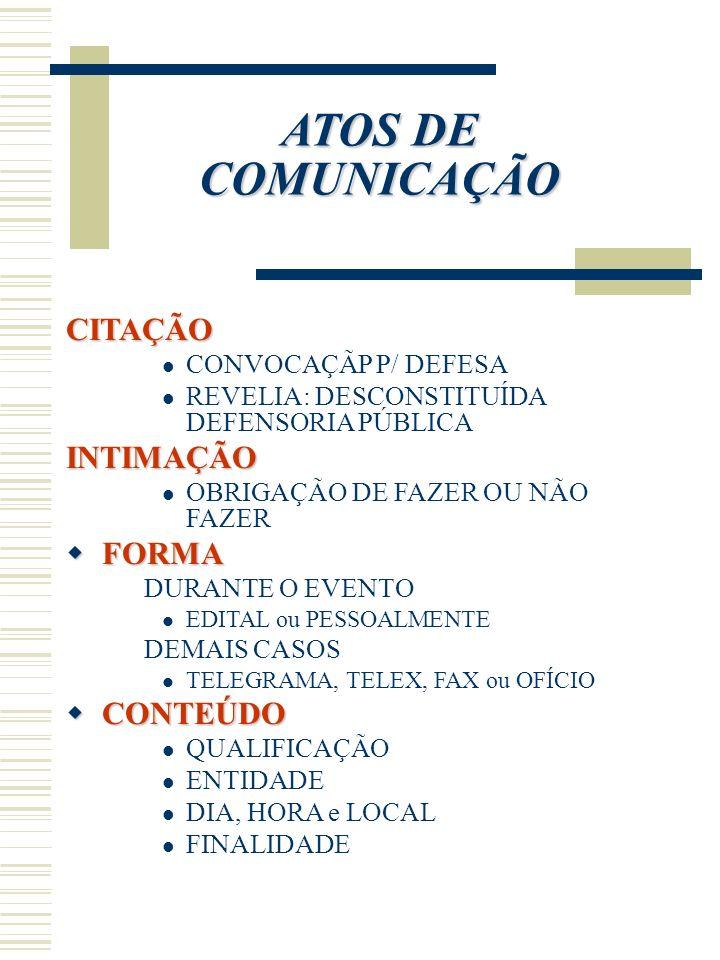 ATOS DE COMUNICAÇÃO CITAÇÃO INTIMAÇÃO FORMA CONTEÚDO